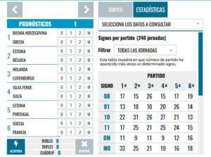 Estadísticas de aciertos del juego Quinigol: Loteríacano.com